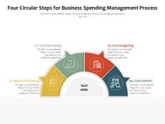 Four Circular Steps For Business Spending Management Process Ppt PowerPoint Presentation Visual Aids Inspiration PDF