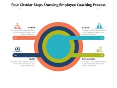 Four Circular Steps Showing Employee Coaching Process Ppt PowerPoint Presentation Show Styles PDF