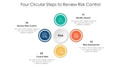 Four Circular Steps To Review Risk Control Ppt PowerPoint Presentation Summary Files PDF