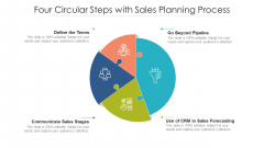 Four Circular Steps With Sales Planning Process Ppt PowerPoint Presentation Inspiration Guidelines PDF
