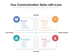 Four Communication Styles With Icons Ppt PowerPoint Presentation File Introduction PDF