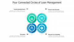 Four Connected Circles Of Lean Management Ppt Outline Themes PDF
