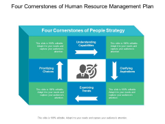 Four Cornerstones Of Human Resource Management Plan Ppt PowerPoint Presentation Slides Graphics Design PDF