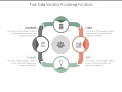 Four Data Analytics Processing Functions Ppt PowerPoint Presentation Example 2015