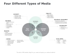 Four Different Types Of Media Ppt PowerPoint Presentation Icon Sample
