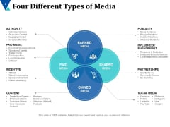 Four Different Types Of Media Ppt PowerPoint Presentation Summary Objects
