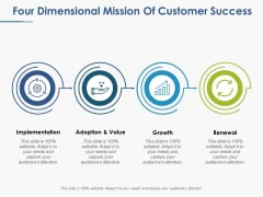 Four Dimensional Mission Of Customer Success Ppt PowerPoint Presentation File Outline