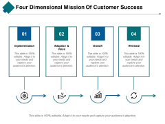 Four Dimensional Mission Of Customer Success Ppt PowerPoint Presentation Portfolio Slide Download