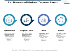 Four Dimensional Mission Of Customer Success Ppt PowerPoint Presentation Styles Graphics Design