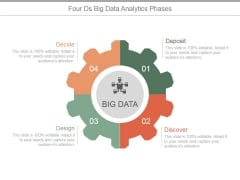 Four Ds Big Data Analytics Phases Ppt PowerPoint Presentation Shapes