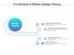 Four Elements Of Effective Strategic Planning Ppt PowerPoint Presentation Model Ideas