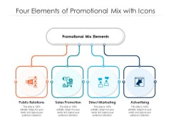 Four Elements Of Promotional Mix With Icons Ppt PowerPoint Presentation Gallery Background Images PDF