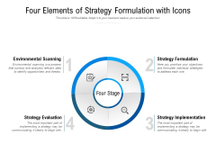 Four Elements Of Strategy Formulation With Icons Ppt PowerPoint Presentation Ideas Topics