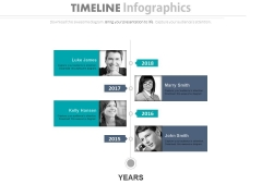 Four Employees Timeline Chart With Years Powerpoint Slides