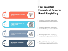 Four Essential Elements Of Powerful Brand Storytelling Ppt PowerPoint Presentation Portfolio Professional