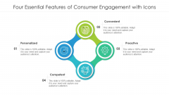 Four Essential Features Of Consumer Engagement With Icons Ppt PowerPoint Presentation File Infographics PDF