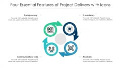 Four Essential Features Of Project Delivery With Icons Ppt PowerPoint Presentation File Clipart Images PDF