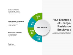 Four Examples Of Change Resistance Employees Ppt PowerPoint Presentation File Gridlines PDF