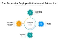Four Factors For Employee Motivation And Satisfaction Ppt PowerPoint Presentation File Microsoft PDF