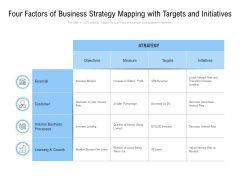 Four Factors Of Business Strategy Mapping With Targets And Initiatives Ppt PowerPoint Presentation Slides Visuals