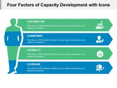 Four Factors Of Capacity Development With Icons Ppt PowerPoint Presentation Layouts Microsoft PDF