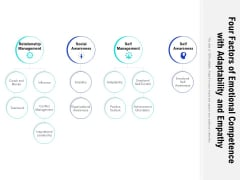 Four Factors Of Emotional Competence With Adaptability And Empathy Ppt Outline Icons PDF