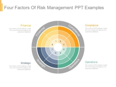 Four Factors Of Risk Management Ppt Examples