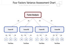 Four Factors Variance Assessment Chart Ppt PowerPoint Presentation Gallery Background Image PDF