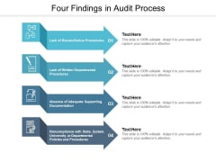 Four Findings In Audit Process Ppt PowerPoint Presentation Show Design Templates