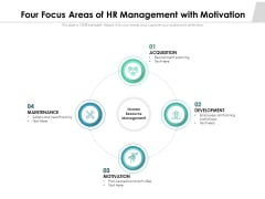 Four Focus Areas Of HR Management With Motivation Ppt PowerPoint Presentation Outline Template PDF
