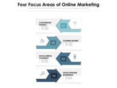 Four Focus Areas Of Online Marketing Ppt PowerPoint Presentation Infographics Designs PDF