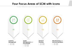 Four Focus Areas Of SCM With Icons Ppt PowerPoint Presentation Portfolio Graphics PDF