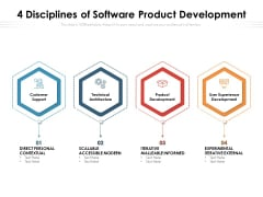 Four Focus Areas Of Technology Product Design Ppt PowerPoint Presentation Layouts Design Ideas PDF