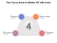 Four Focus Areas To Master Iot With Icons Ppt PowerPoint Presentation Outline Graphic Tips PDF