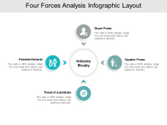 Four Forces Analysis Infographic Layout Ppt PowerPoint Presentation Gallery Vector