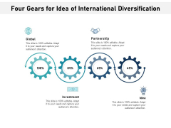 Four Gears For Idea Of International Diversification Ppt PowerPoint Presentation Styles Design Templates PDF