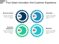 Four Gears Innovation And Customer Experience Ppt PowerPoint Presentation Portfolio Clipart Images