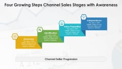Four Growing Steps Channel Sales Stages With Awareness Ppt PowerPoint Presentation Gallery Icons PDF