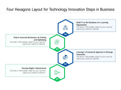 Four Hexagons Layout For Technology Innovation Steps In Business Ppt PowerPoint Presentation File Sample PDF