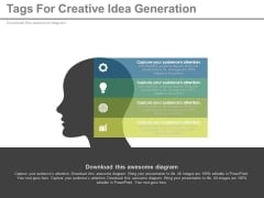 Four Icons On Human Mind For Innovative Ideas Powerpoint Slides