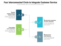 Four Interconnected Circle To Integrate Customer Service Ppt PowerPoint Presentation Gallery Introduction PDF