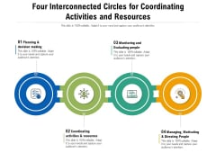 Four Interconnected Circles For Coordinating Activities And Resources Ppt PowerPoint Presentation File Formats PDF