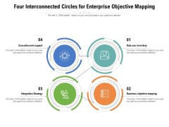 Four Interconnected Circles For Enterprise Objective Mapping Ppt PowerPoint Presentation Icon Model PDF