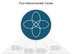 Four Interconnected Circles Ppt PowerPoint Presentation Slides Styles