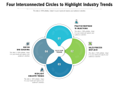 Four Interconnected Circles To Highlight Industry Trends Ppt PowerPoint Presentation Gallery Layout Ideas PDF