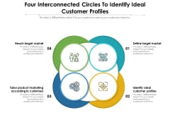 Four Interconnected Circles To Identify Ideal Customer Profiles Ppt PowerPoint Presentation Gallery Background Image PDF