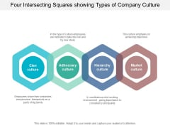 Four Intersecting Squares Showing Types Of Company Culture Ppt PowerPoint Presentation Model Graphics Pictures