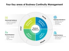 Four Key Areas Of Business Continuity Management Ppt PowerPoint Presentation Summary Deck PDF