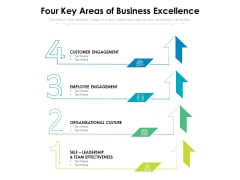 Four Key Areas Of Business Excellence Ppt PowerPoint Presentation Pictures Examples PDF