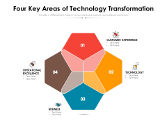 Four Key Areas Of Technology Transformation Ppt PowerPoint Presentation Visual Aids Infographics PDF